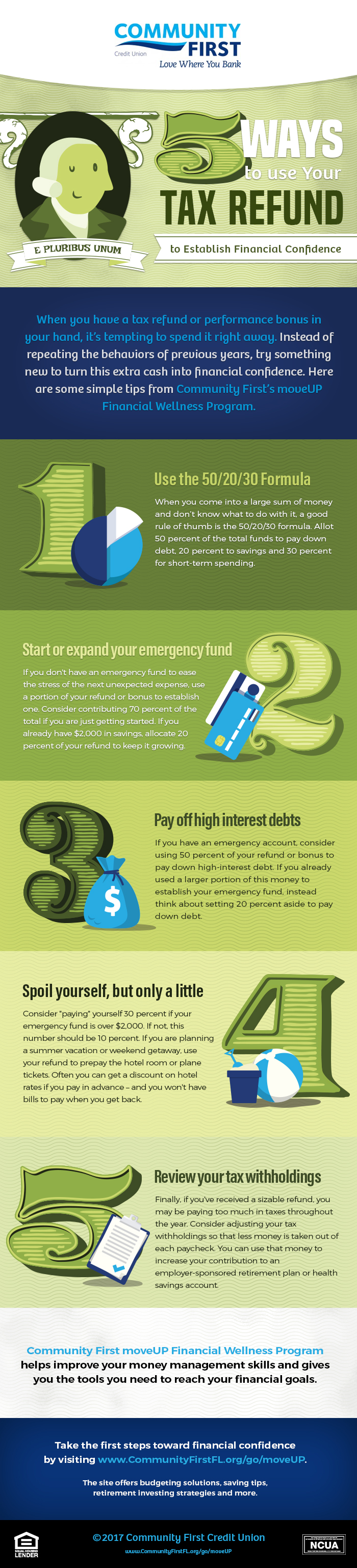 5 ways to use your tax refund infographic, 1 use the 50/20/30 formula, 2 start an emergency fund, 3 pay off high interest debts, 4 spoil yourself only a little, 5 review your tax withholdings