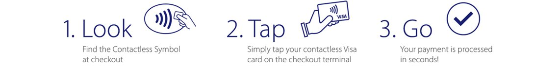 1. Look - Find the Contactless Symbol at checkout. 2. Tap-Simply tap your contactless Visa card on the checkout terminal. 3. Go -Your payment is processed in seconds!